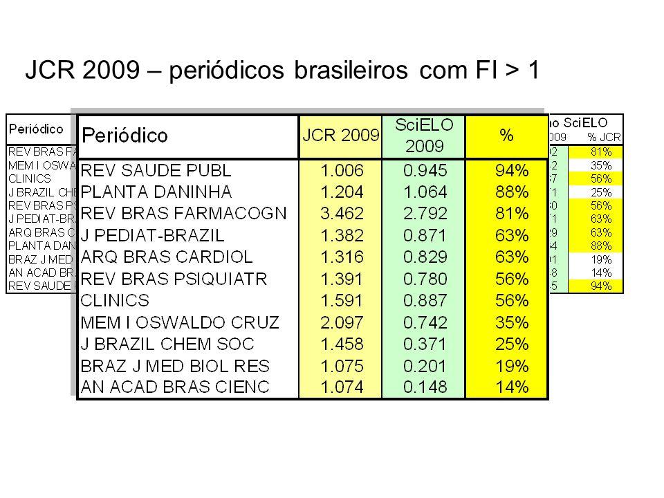 JCR 2009 – periódicos brasileiros com FI > 1