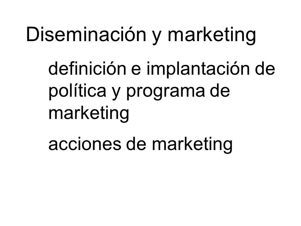Diseminación y marketing definición e implantación de política y programa de marketing acciones de marketing