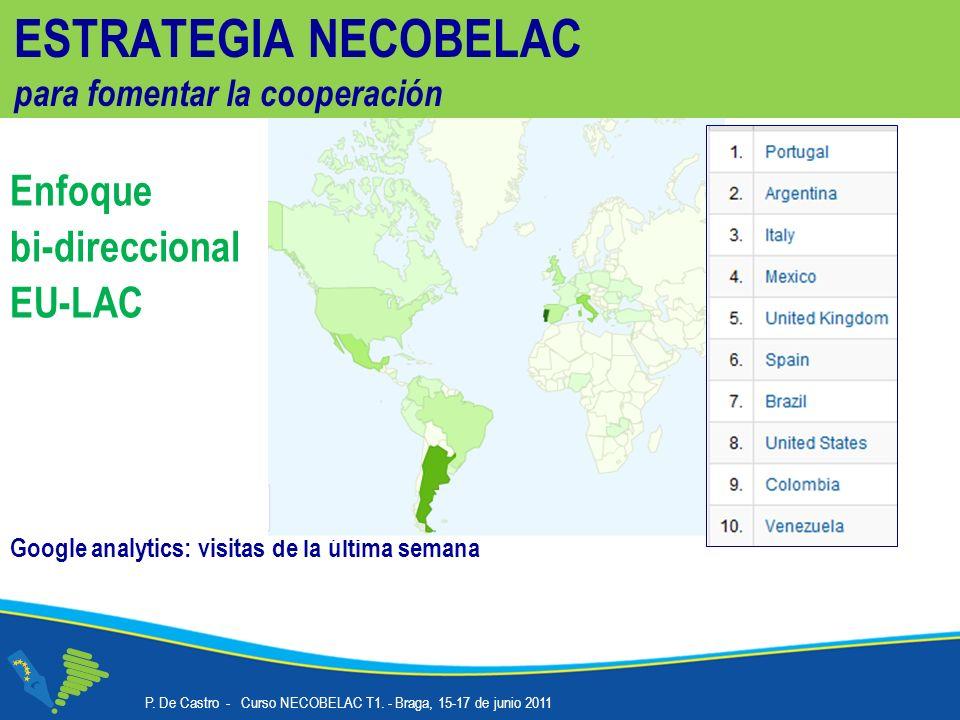 ESTRATEGIA NECOBELAC para fomentar la cooperación Enfoque bi-direccional EU-LAC Google analytics: visitas de la última semana P.