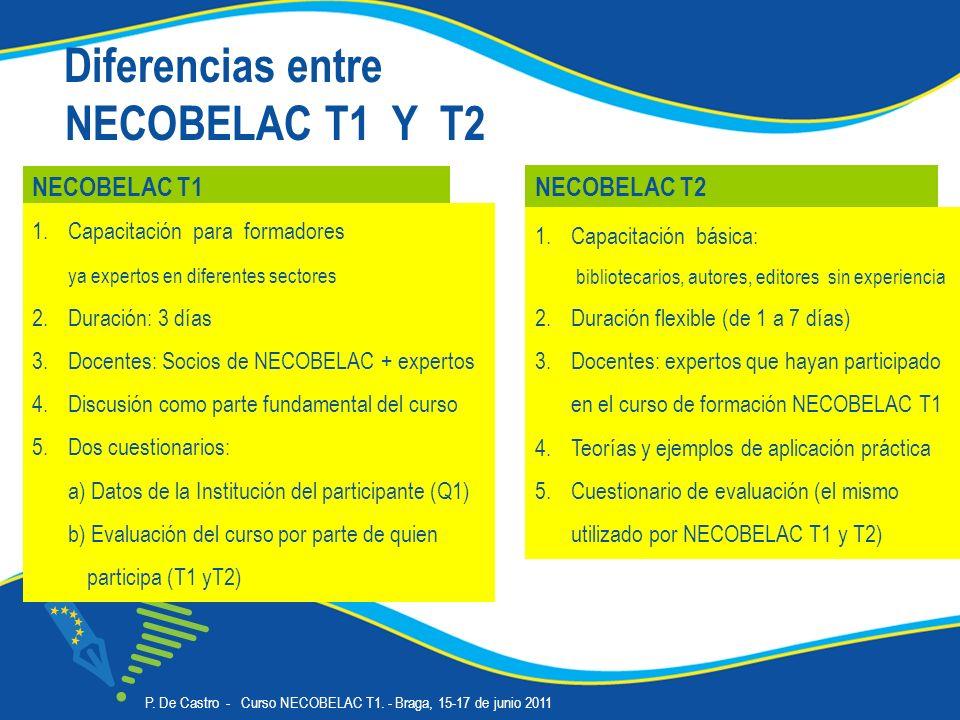 ¿ Diferencias entre NECOBELAC T1 Y T2 NECOBELAC T1 NECOBELAC T2 1.Capacitación para formadores ya expertos en diferentes sectores 2.Duración: 3 días 3.Docentes: Socios de NECOBELAC + expertos 4.Discusión como parte fundamental del curso 5.Dos cuestionarios: a) Datos de la Institución del participante (Q1) b) Evaluación del curso por parte de quien participa (T1 yT2) 1.Capacitación básica: bibliotecarios, autores, editores sin experiencia 2.Duración flexible (de 1 a 7 días) 3.Docentes: expertos que hayan participado en el curso de formación NECOBELAC T1 4.Teorías y ejemplos de aplicación práctica 5.Cuestionario de evaluación (el mismo utilizado por NECOBELAC T1 y T2) í P.