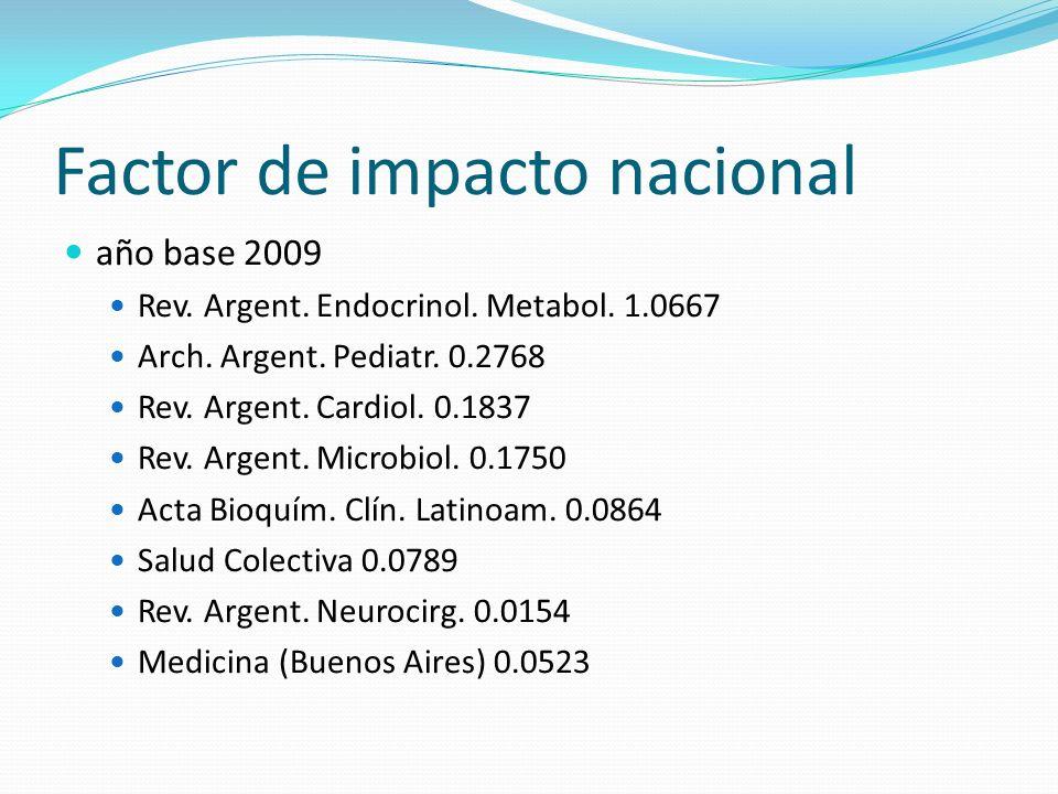 Factor de impacto nacional año base 2009 Rev. Argent. Endocrinol. Metabol. 1.0667 Arch. Argent. Pediatr. 0.2768 Rev. Argent. Cardiol. 0.1837 Rev. Arge