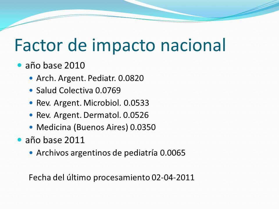 Factor de impacto nacional año base 2010 Arch. Argent. Pediatr. 0.0820 Salud Colectiva 0.0769 Rev. Argent. Microbiol. 0.0533 Rev. Argent. Dermatol. 0.