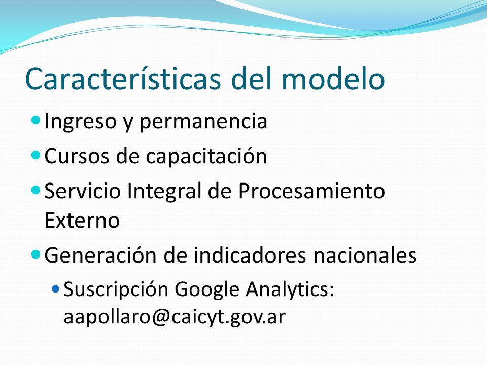 Características del modelo Ingreso y permanencia Cursos de capacitación Servicio Integral de Procesamiento Externo Generación de indicadores nacionale