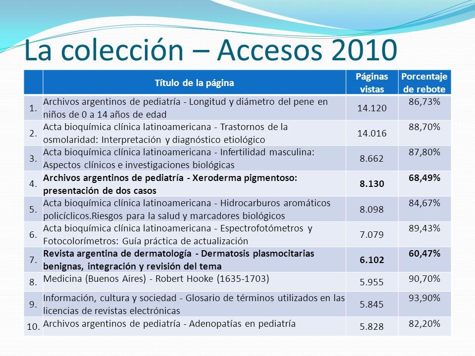 La colección – Accesos 2010 Título de la página Páginas vistas Porcentaje de rebote 1. Archivos argentinos de pediatría - Longitud y diámetro del pene
