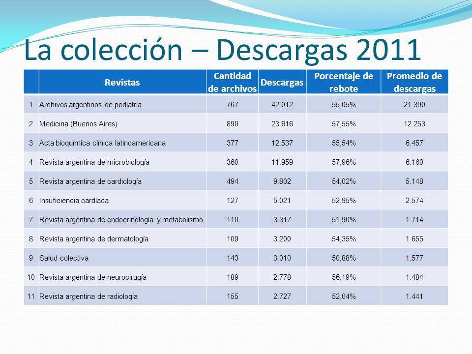 La colección – Descargas 2011 Revistas Cantidad de archivos Descargas Porcentaje de rebote Promedio de descargas 1Archivos argentinos de pediatría7674