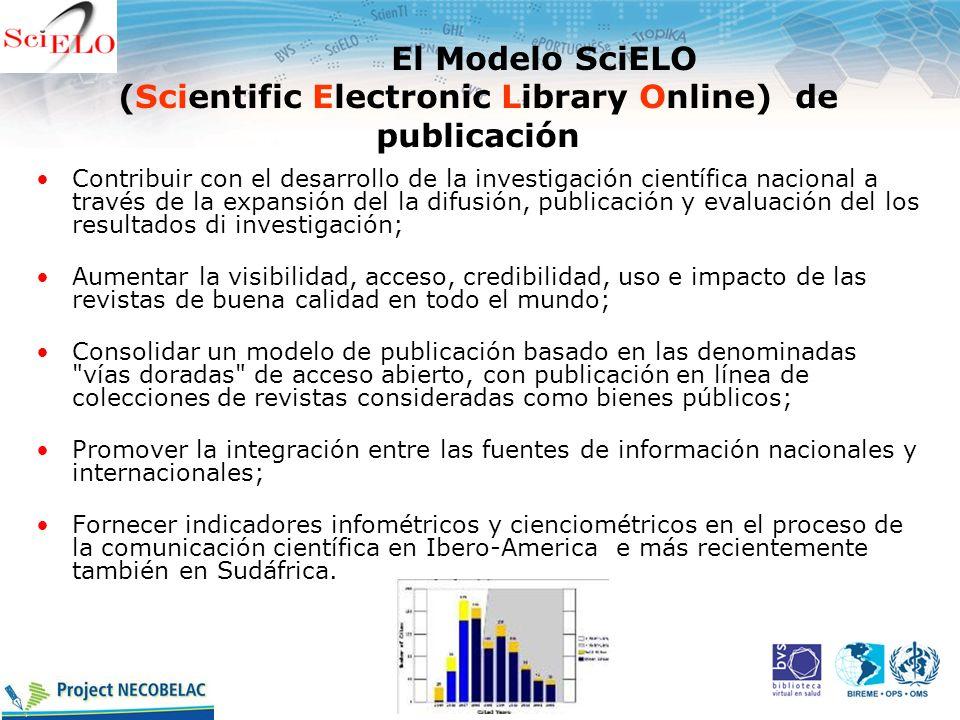 El Modelo SciELO (Scientific Electronic Library Online) de publicación Contribuir con el desarrollo de la investigación científica nacional a través d