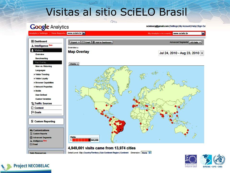 Visitas al sitio SciELO Brasil