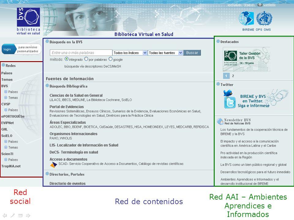 Red de contenidos Red social Red AAI – Ambientes Aprendices e Informados
