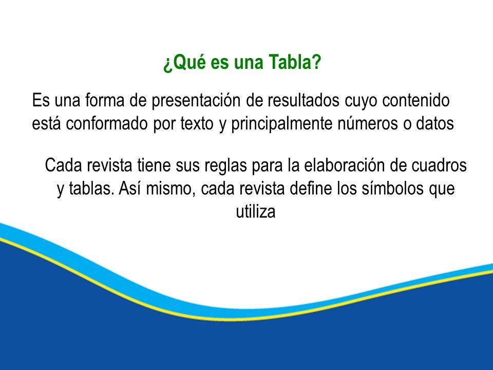 ¿Qué es una Tabla? Es una forma de presentación de resultados cuyo contenido está conformado por texto y principalmente números o datos Cada revista t