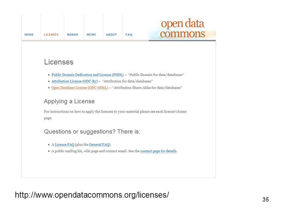 35 http://www.opendatacommons.org/licenses/