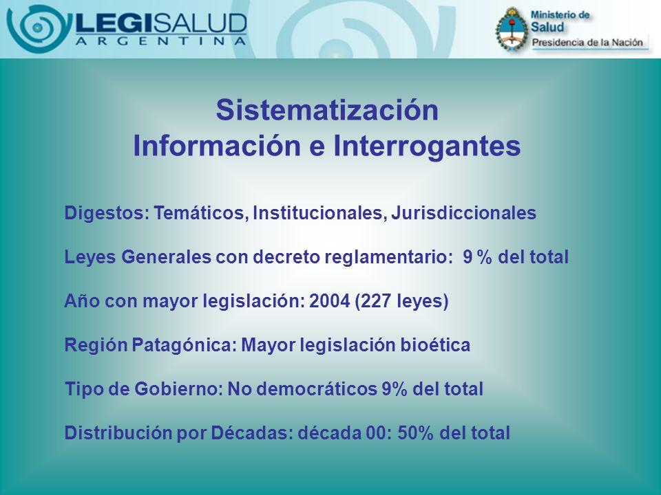 Sistematización Información e Interrogantes Digestos: Temáticos, Institucionales, Jurisdiccionales Leyes Generales con decreto reglamentario: 9 % del