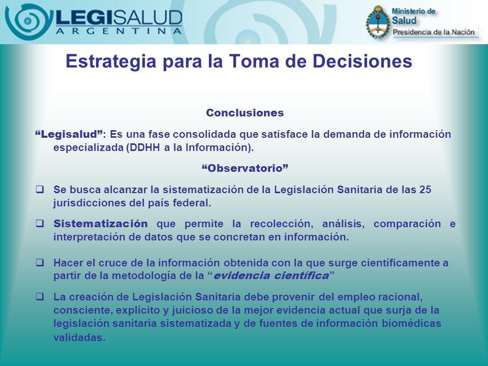Conclusiones Legisalud : Es una fase consolidada que satisface la demanda de información especializada (DDHH a la Información). Observatorio Se busca