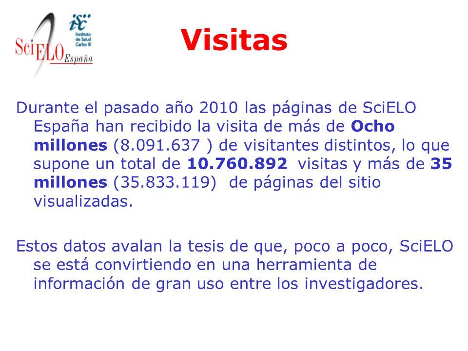 Durante el pasado año 2010 las páginas de SciELO España han recibido la visita de más de Ocho millones (8.091.637 ) de visitantes distintos, lo que su