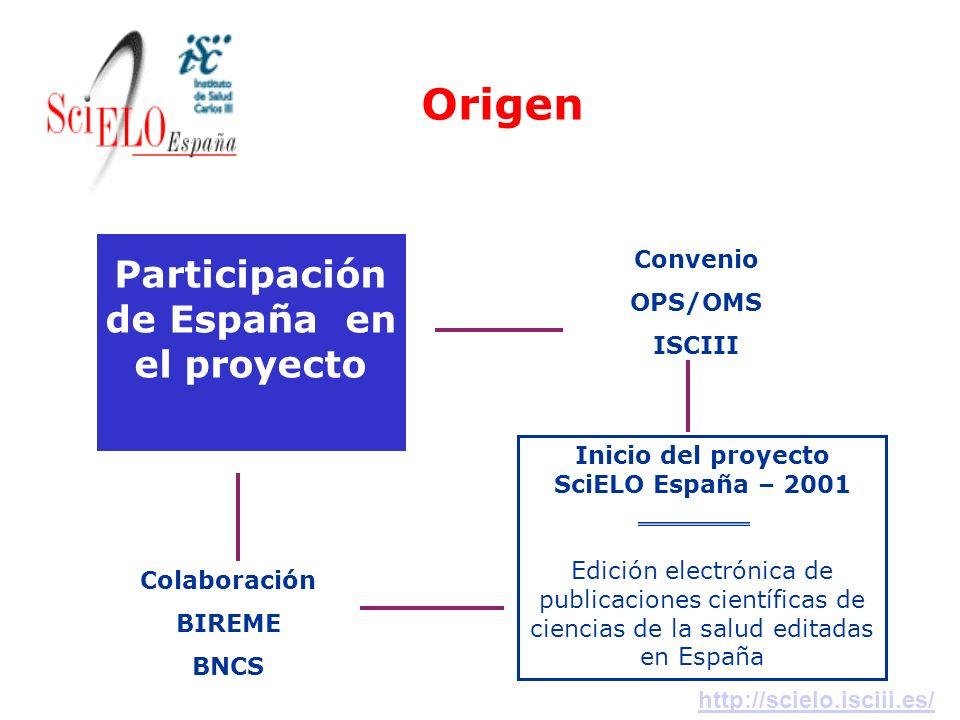 Participación de España en el proyecto Colaboración BIREME BNCS Convenio OPS/OMS ISCIII Inicio del proyecto SciELO España – 2001 Edición electrónica d