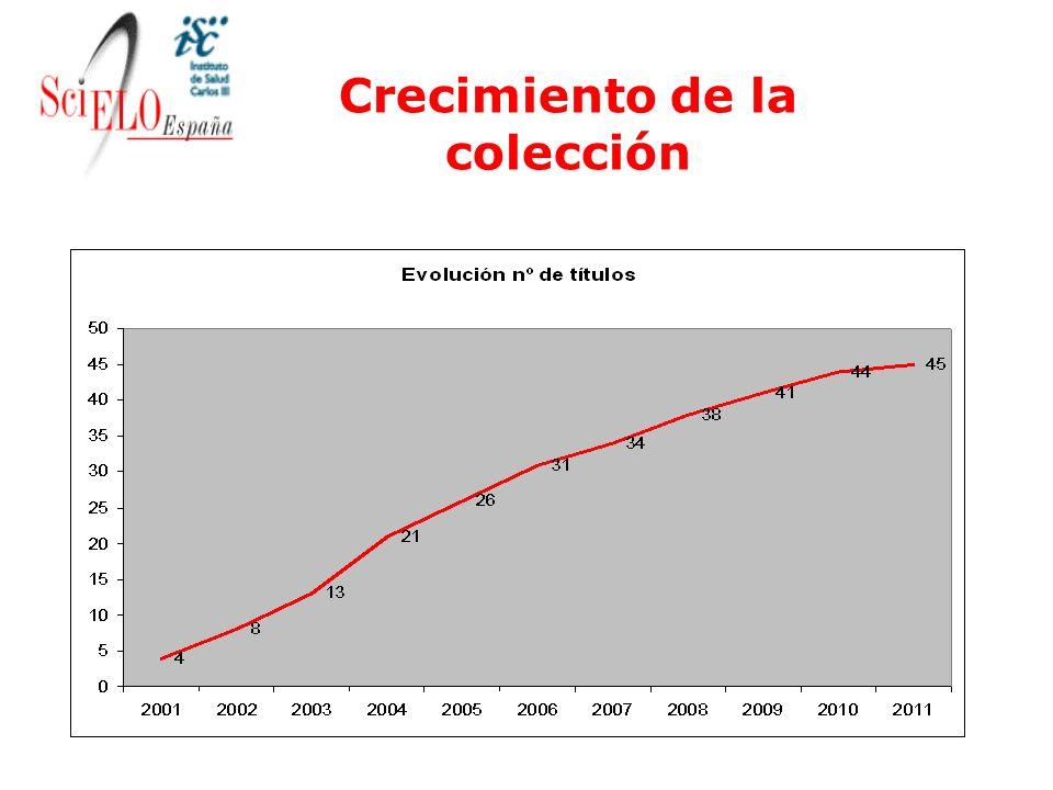1 de marzo de 2011: SciELO España da acceso al texto completo de de 17.901 artículos de 45 revistas biomédicas españolas.