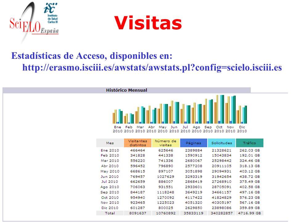 Visitas Estadísticas de Acceso, disponibles en: http://erasmo.isciii.es/awstats/awstats.pl?config=scielo.isciii.es