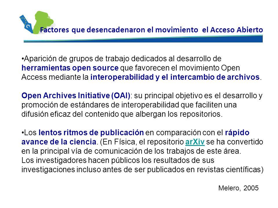 Aparición de grupos de trabajo dedicados al desarrollo de herramientas open source que favorecen el movimiento Open Access mediante la interoperabilid