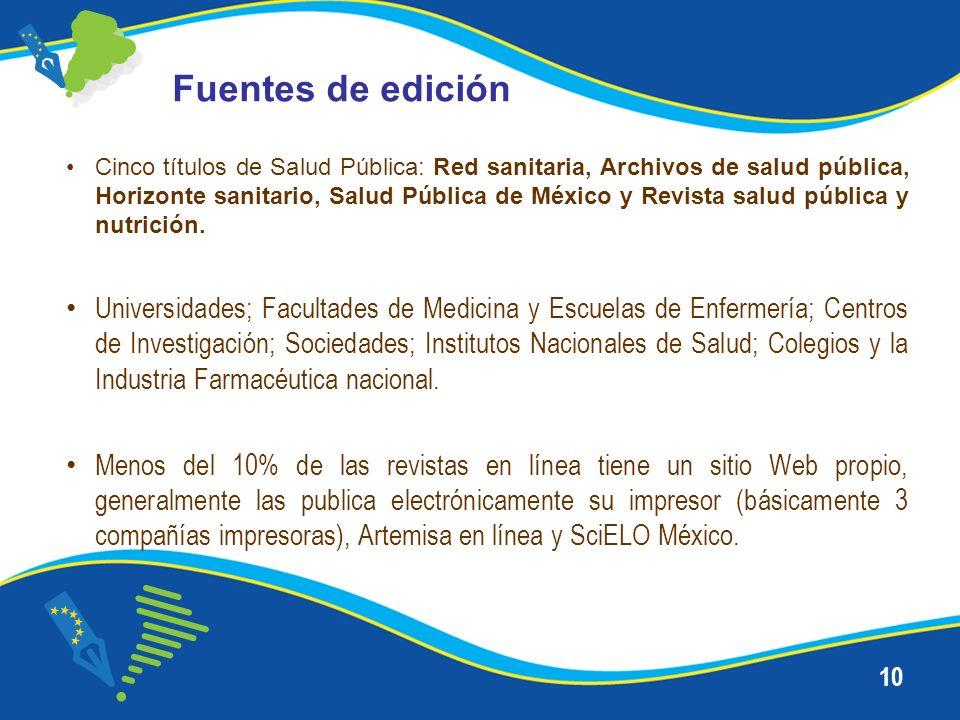 10 Fuentes de edición Cinco títulos de Salud Pública: Red sanitaria, Archivos de salud pública, Horizonte sanitario, Salud Pública de México y Revista salud pública y nutrición.