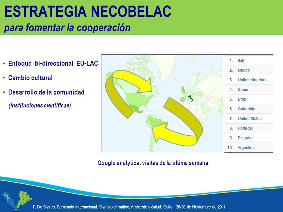 ESTRATEGIA NECOBELAC para fomentar la cooperación Enfoque bi-direccional EU-LAC Cambio cultural Desarrollo de la comunidad (instituciones cientificas) Google analytics: visitas de la última semana P.