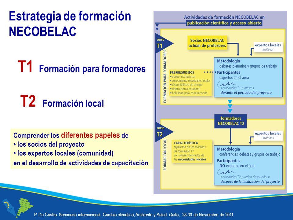 Estrategia de formación NECOBELAC T2 Formación local Comprender los diferentes papeles de los socios del proyecto los expertos locales (comunidad) en el desarrollo de actividades de capacitación P.