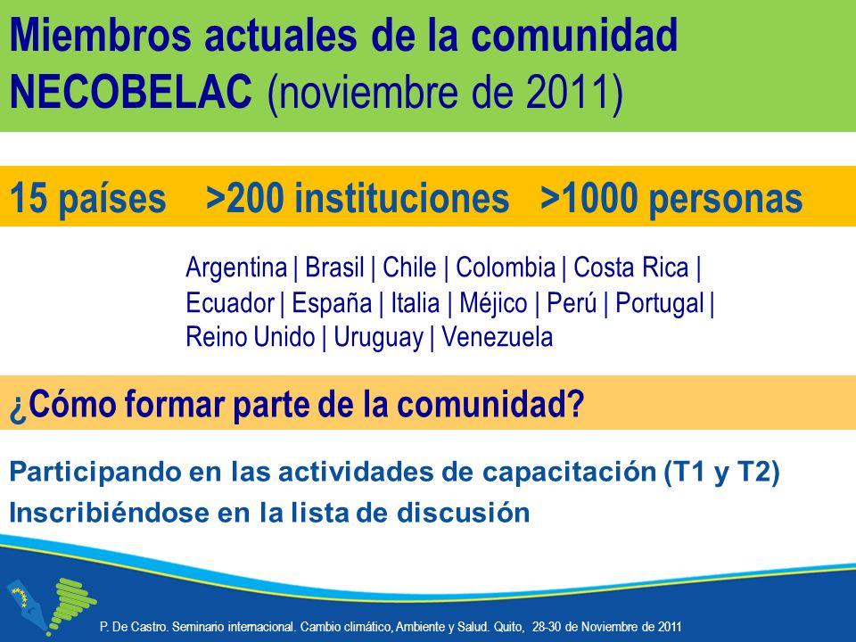 Miembros actuales de la comunidad NECOBELAC (noviembre de 2011) ¿Cómo formar parte de la comunidad.