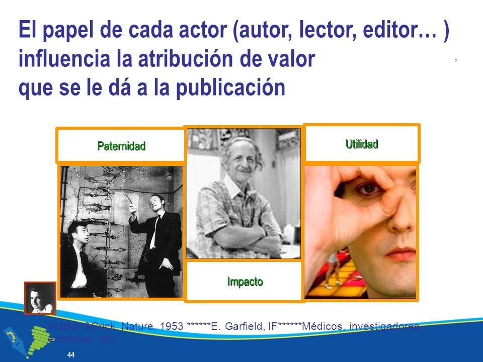 44 El papel de cada actor (autor, lector, editor… ) influencia la atribución de valor que se le dá a la publicación, Impacto Utilidad Paternidad Watson&Crick.