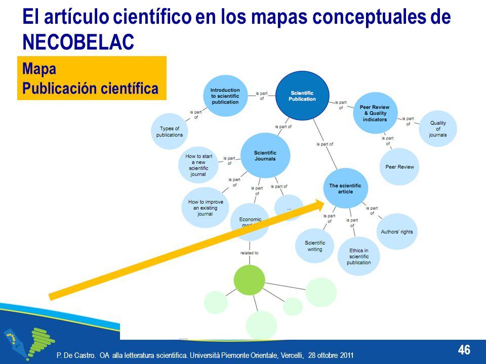 El artículo científico en los mapas conceptuales de NECOBELAC P.