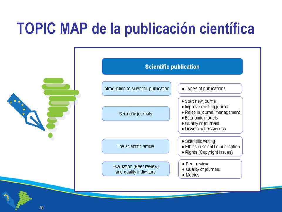 49 TOPIC MAP de la publicación científica