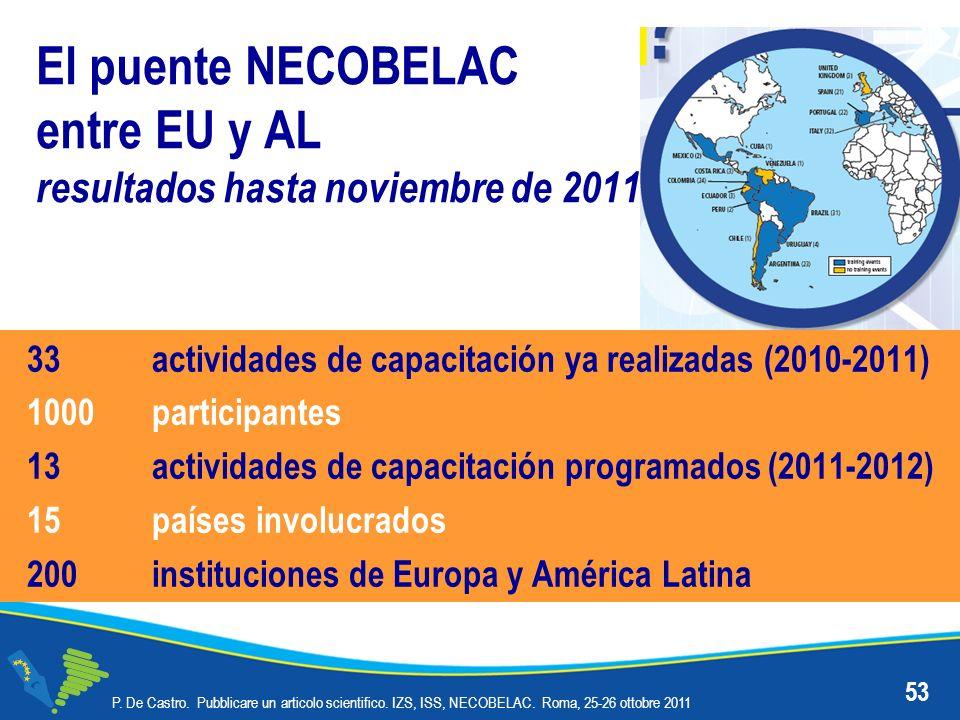 El puente NECOBELAC entre EU y AL resultados hasta noviembre de 2011 P.