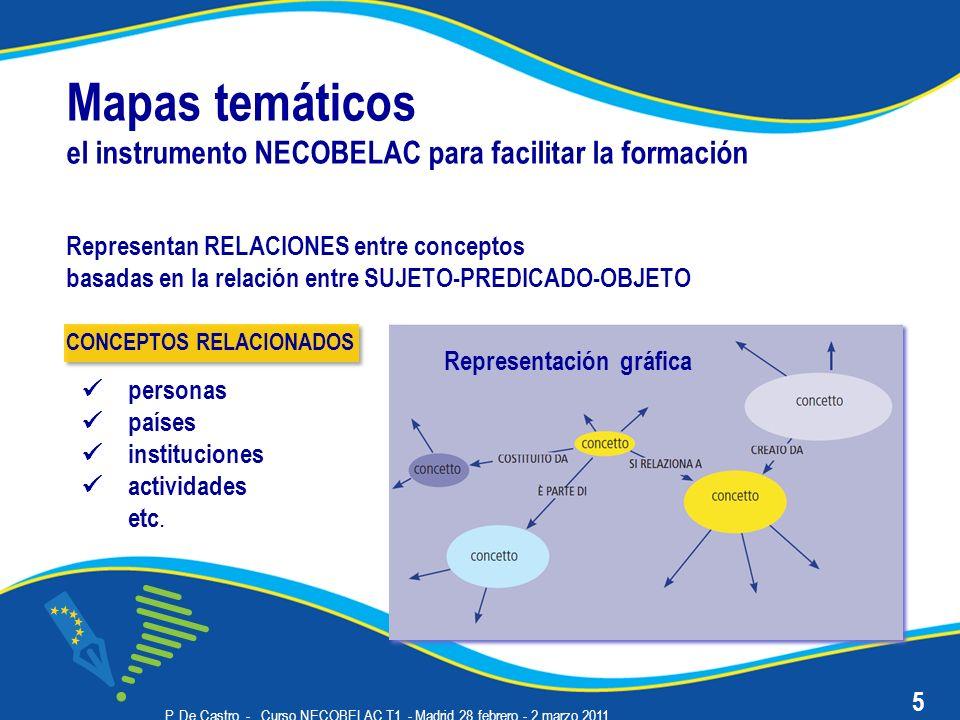 P. De Castro - Curso NECOBELAC T1. - Madrid 28 febrero - 2 marzo 2011 Mapas temáticos el instrumento NECOBELAC para facilitar la formación Representan