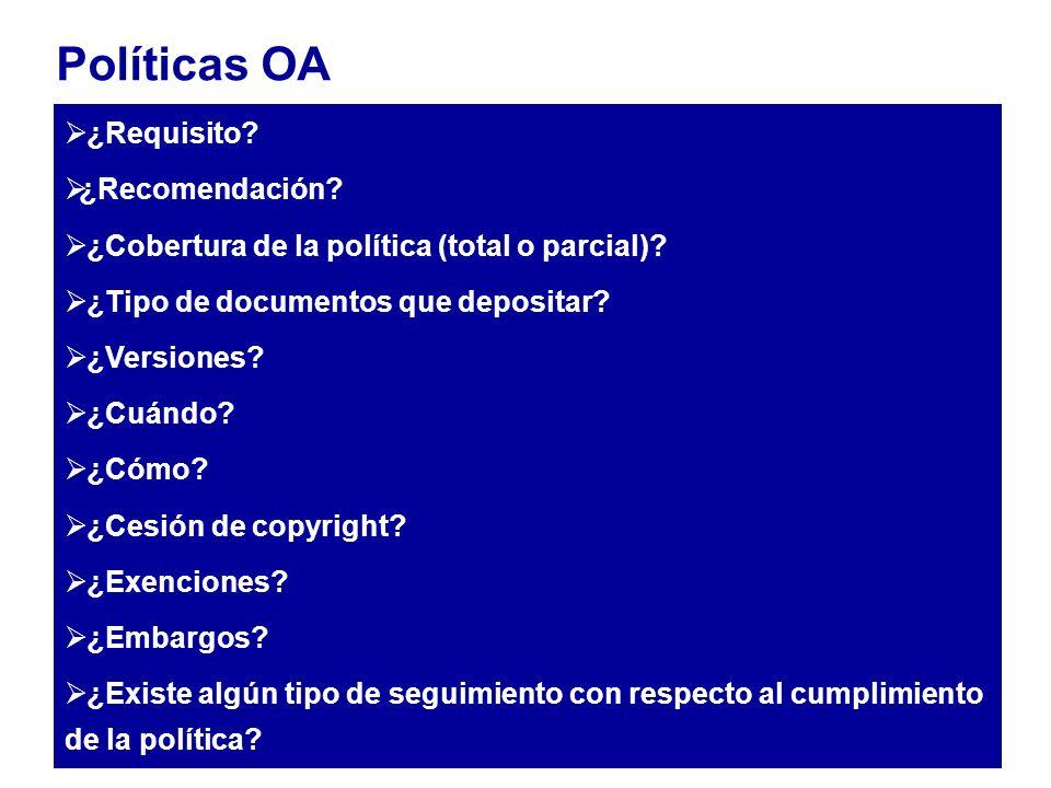 ¿Requisito. ¿Recomendación. ¿Cobertura de la política (total o parcial).