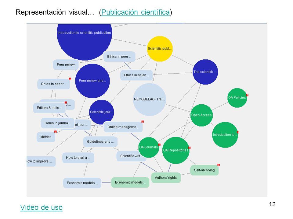 12 Representación visual… (Publicación científica)Publicación científica Video de uso
