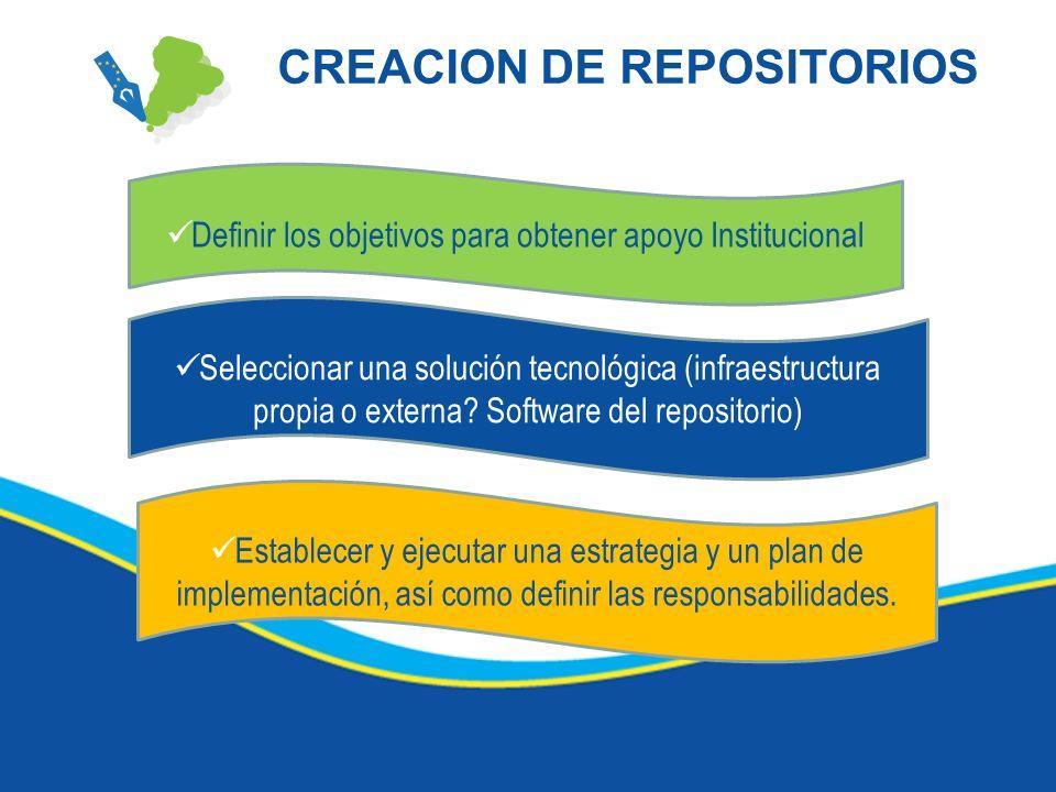 CREACION DE REPOSITORIOS Definir los objetivos para obtener apoyo Institucional Seleccionar una solución tecnológica (infraestructura propia o externa