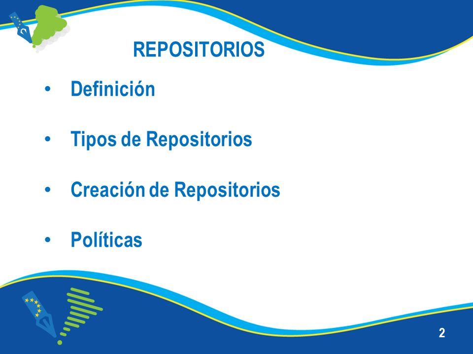 REPOSITORIOS 2 Definición Tipos de Repositorios Creación de Repositorios Políticas