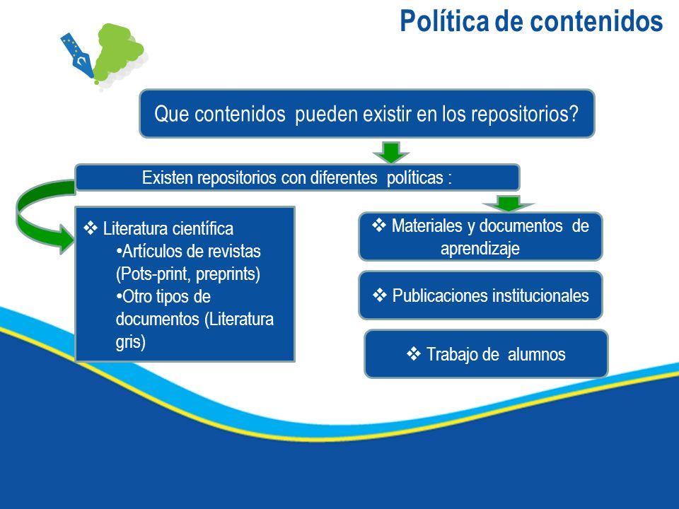 Política de contenidos Que contenidos pueden existir en los repositorios? Existen repositorios con diferentes políticas : Literatura científica Artícu