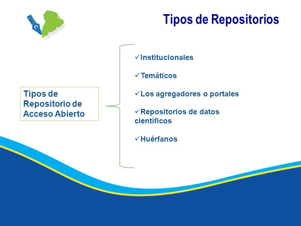 Tipos de Repositorios Tipos de Repositorio de Acceso Abierto Institucionales Temáticos Los agregadores o portales Repositorios de datos científicos Hu