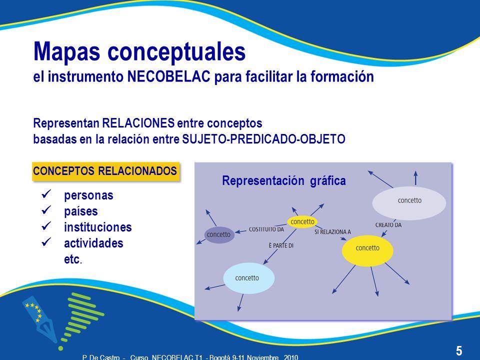 P. De Castro - Curso NECOBELAC T1. - Bogotà 9-11 Noviembre 2010 Mapas conceptuales el instrumento NECOBELAC para facilitar la formación Representan RE