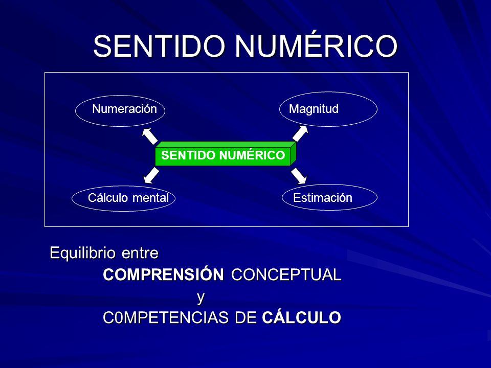 SENTIDO NUMÉRICO Equilibrio entre COMPRENSIÓN CONCEPTUAL y C0MPETENCIAS DE CÁLCULO SENTIDO NUMÉRICO NumeraciónMagnitud Cálculo mentalEstimación