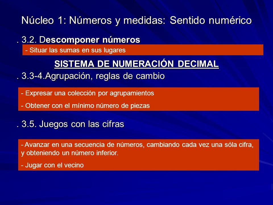 Núcleo 1: Números y medidas: Sentido numérico.3.2.