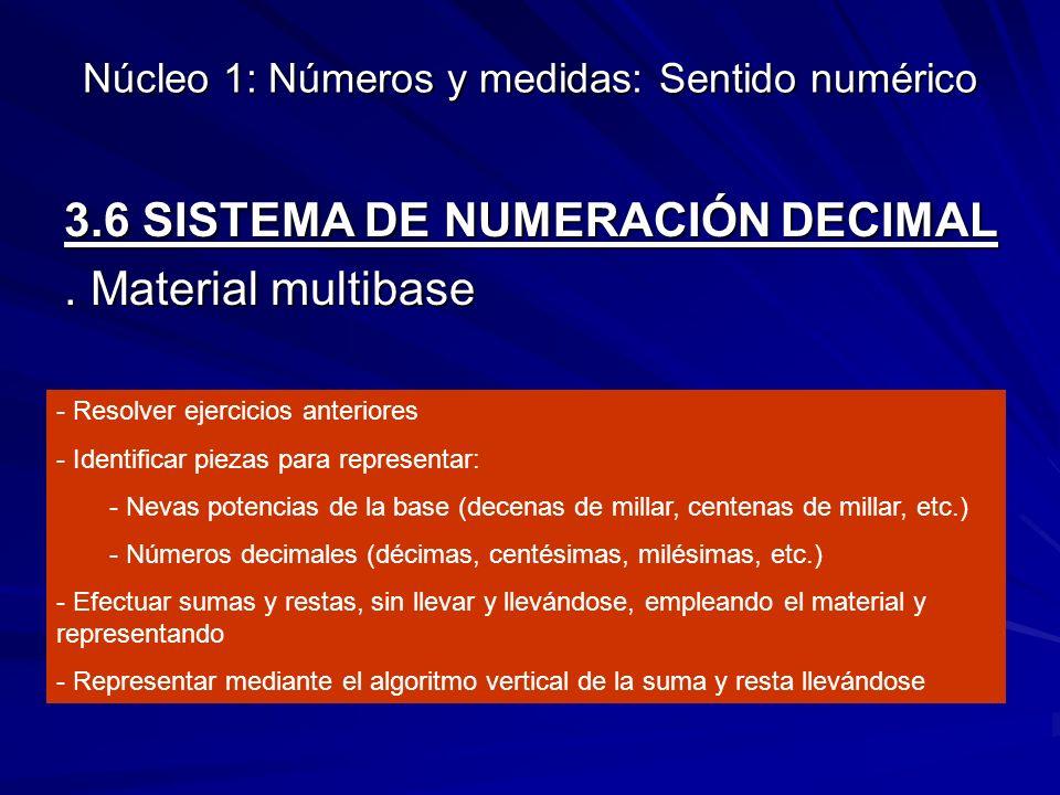 Núcleo 1: Números y medidas: Sentido numérico 3.6 SISTEMA DE NUMERACIÓN DECIMAL.