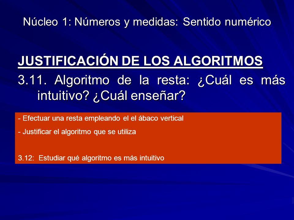 Núcleo 1: Números y medidas: Sentido numérico JUSTIFICACIÓN DE LOS ALGORITMOS 3.11.