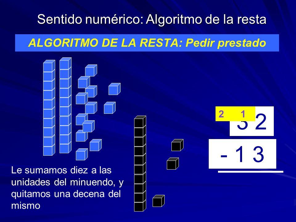 Sentido numérico: Algoritmo de la resta ALGORITMO DE LA RESTA: Pedir prestado 3 2 - 1 3 Le sumamos diez a las unidades del minuendo, y quitamos una decena del mismo 2 1