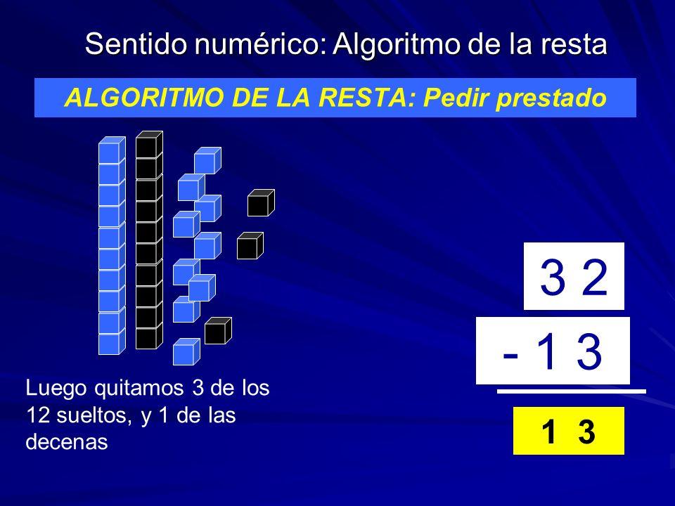 Sentido numérico: Algoritmo de la resta ALGORITMO DE LA RESTA: Pedir prestado 3 2 - 1 3 1 3 Luego quitamos 3 de los 12 sueltos, y 1 de las decenas