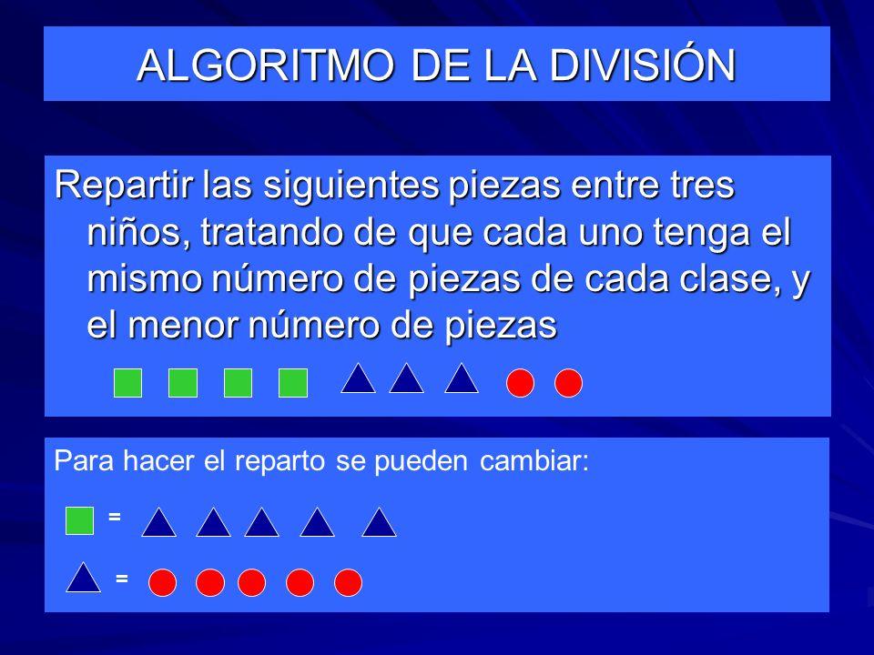ALGORITMO DE LA DIVISIÓN Repartir las siguientes piezas entre tres niños, tratando de que cada uno tenga el mismo número de piezas de cada clase, y el menor número de piezas Para hacer el reparto se pueden cambiar: = =