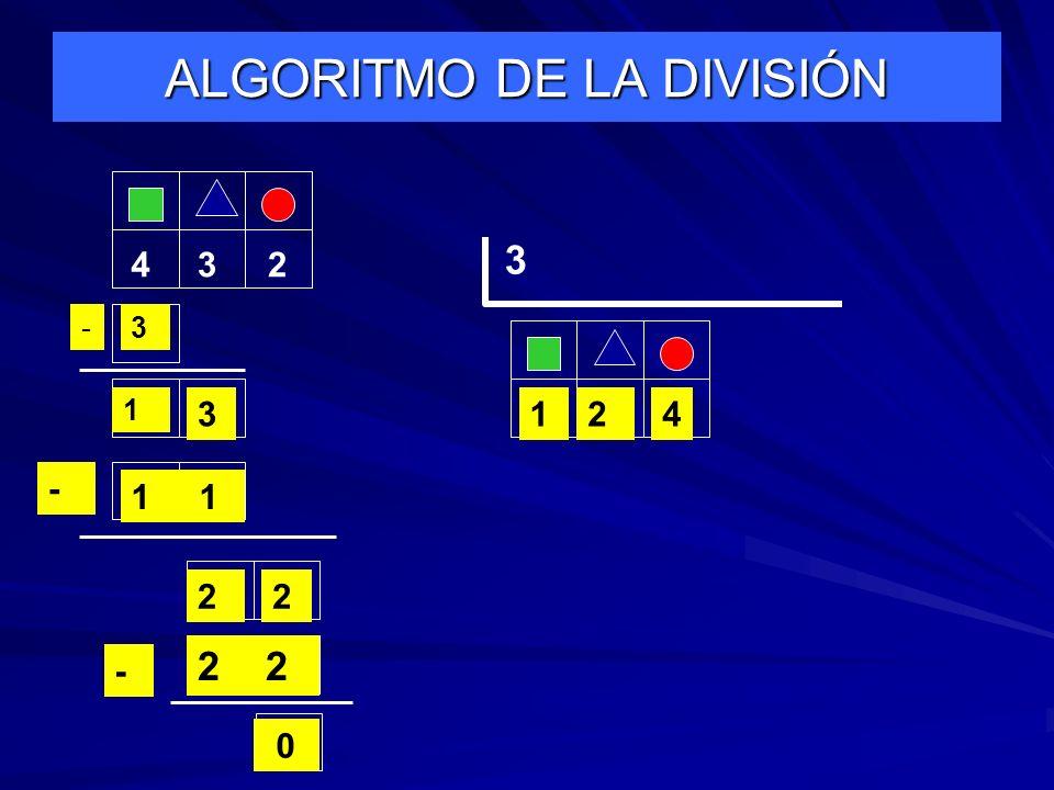ALGORITMO DE LA DIVISIÓN 432 3 1 3- 1 32 1 - 22 4 2 0 -