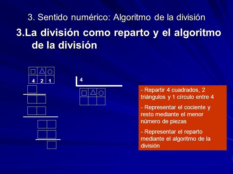 3. Sentido numérico: Algoritmo de la división 3.La división como reparto y el algoritmo de la división - Repartir 4 cuadrados, 2 triángulos y 1 círcul