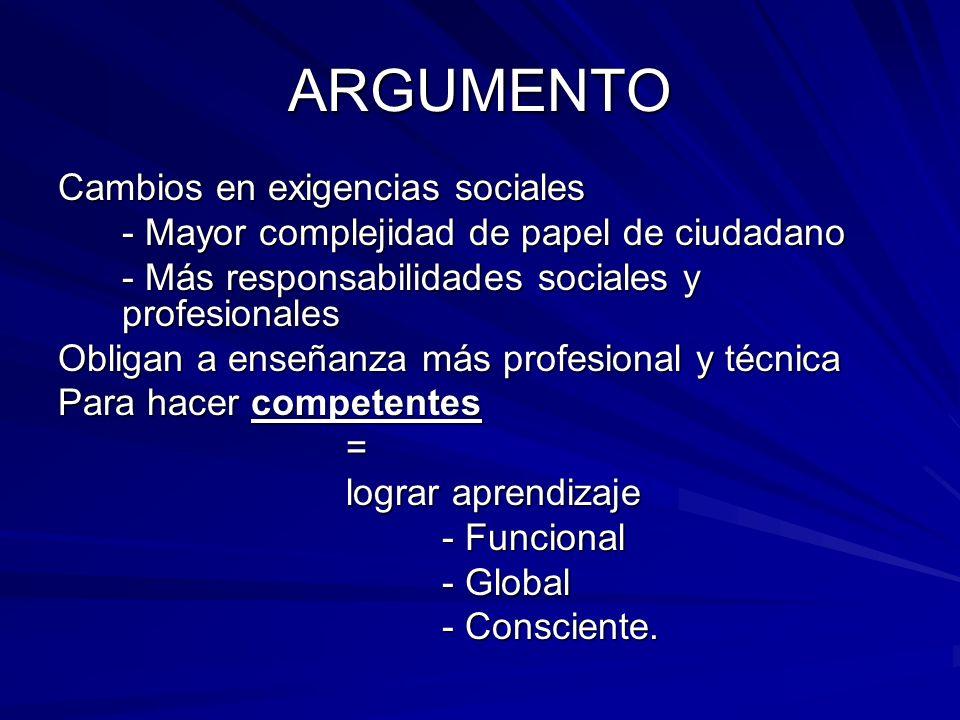 ARGUMENTO Cambios en exigencias sociales - Mayor complejidad de papel de ciudadano - Más responsabilidades sociales y profesionales Obligan a enseñanza más profesional y técnica Para hacer competentes = lograr aprendizaje - Funcional - Global - Consciente.
