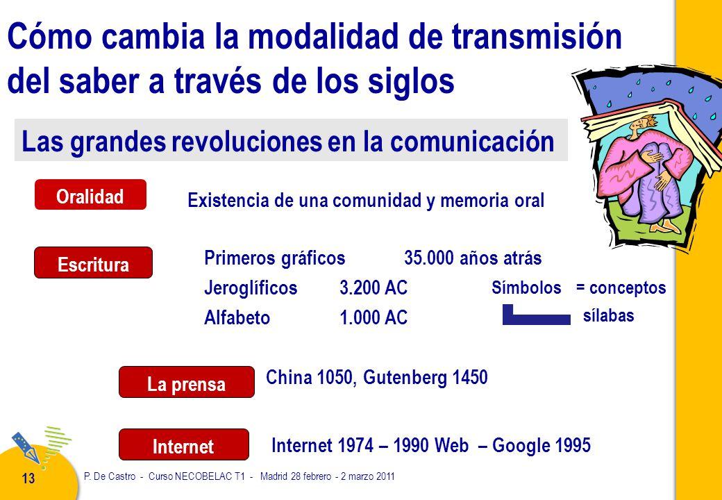 P. De Castro - Curso NECOBELAC T1 - Madrid 28 febrero - 2 marzo 2011 13 Cómo cambia la modalidad de transmisión del saber a través de los siglos La pr