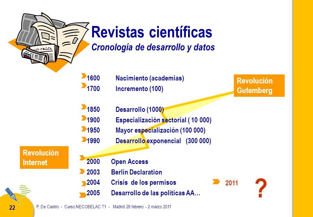 P. De Castro - Curso NECOBELAC T1 - Madrid 28 febrero - 2 marzo 2011 22 Revistas científicas Cronología de desarrollo y datos 2011 ? Revolución Gutemb