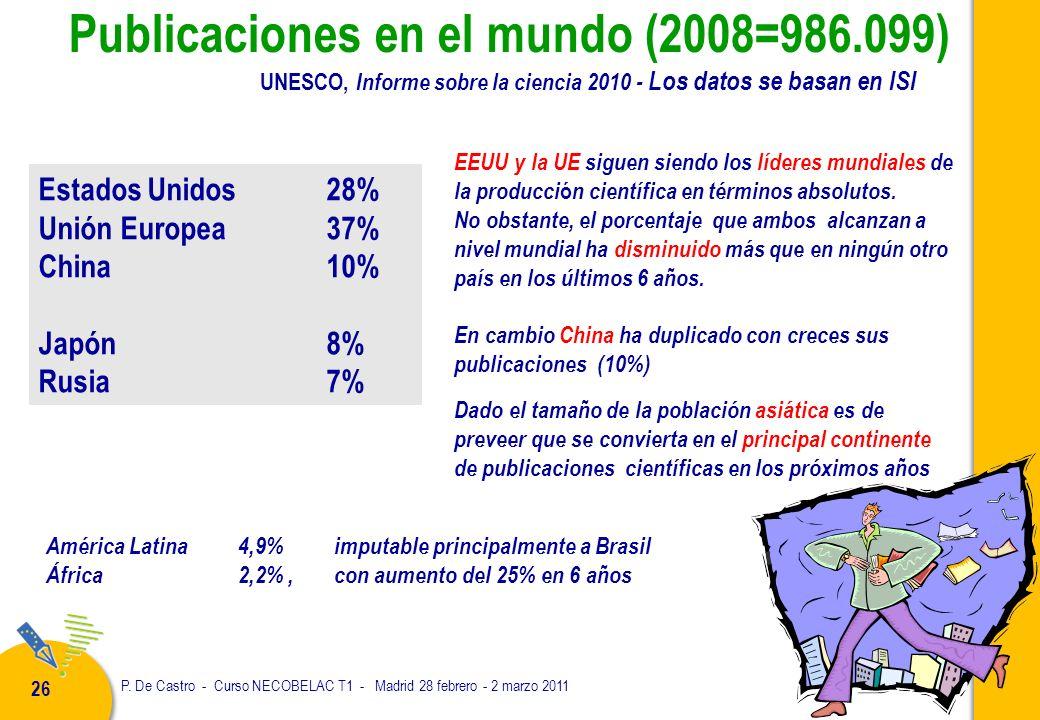 P. De Castro - Curso NECOBELAC T1 - Madrid 28 febrero - 2 marzo 2011 26 Publicaciones en el mundo (2008=986.099) UNESCO, Informe sobre la ciencia 2010